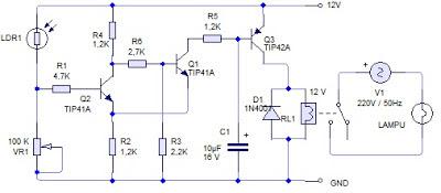 Membuat Lampu Penerangan Jalan Umum Otomatis untuk Rumah